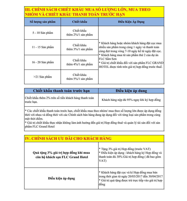 chinh-sach-ban-hang-condotel-flc-sam-son-page2